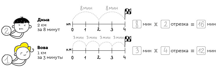 multiplication_7-8_1 part_exemple_ (1)